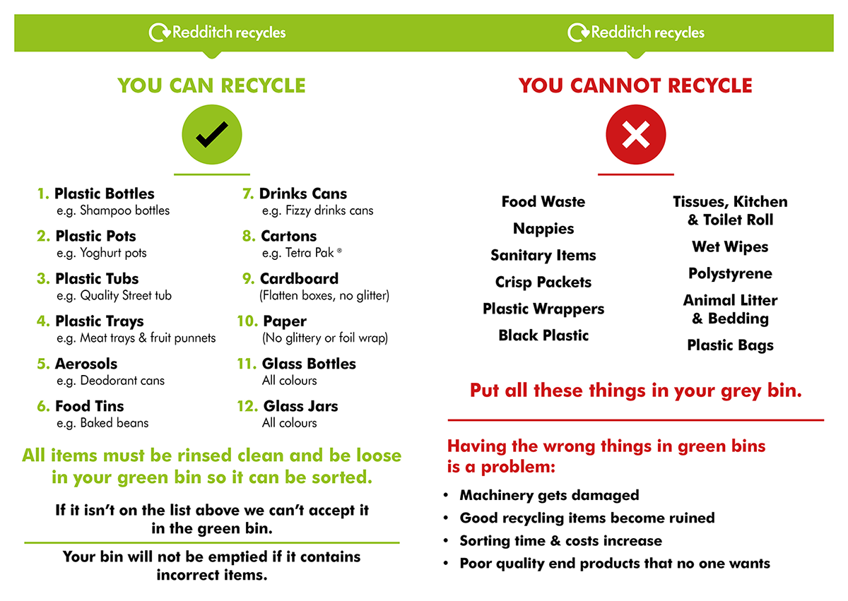 What To Recycle Redditch